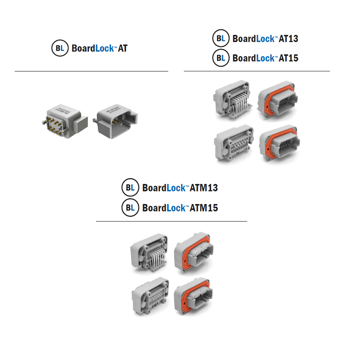 BoardLock™ Family Overview